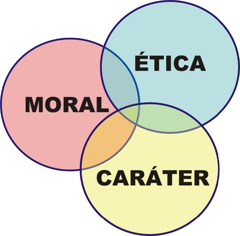 eticacarater-e-moral